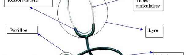Comment fonctionne un stéthoscope?